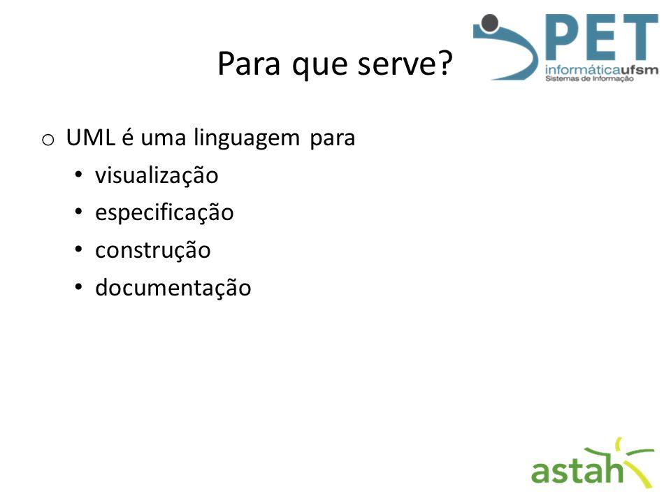 Para que serve? o UML é uma linguagem para visualização especificação construção documentação