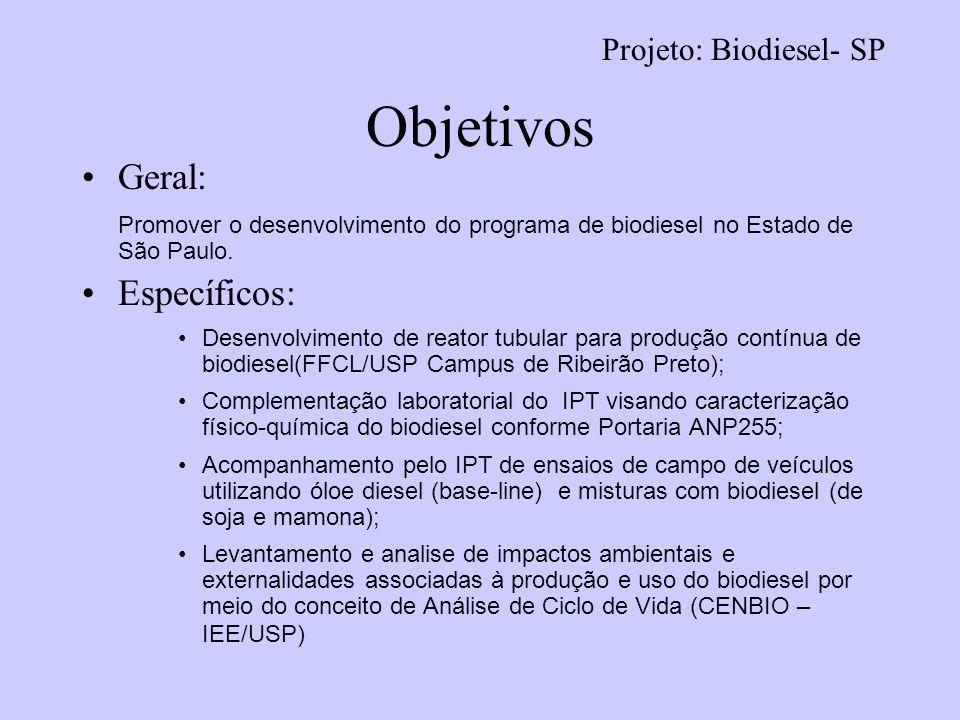 Objetivos Geral: Promover o desenvolvimento do programa de biodiesel no Estado de São Paulo. Específicos: Desenvolvimento de reator tubular para produ