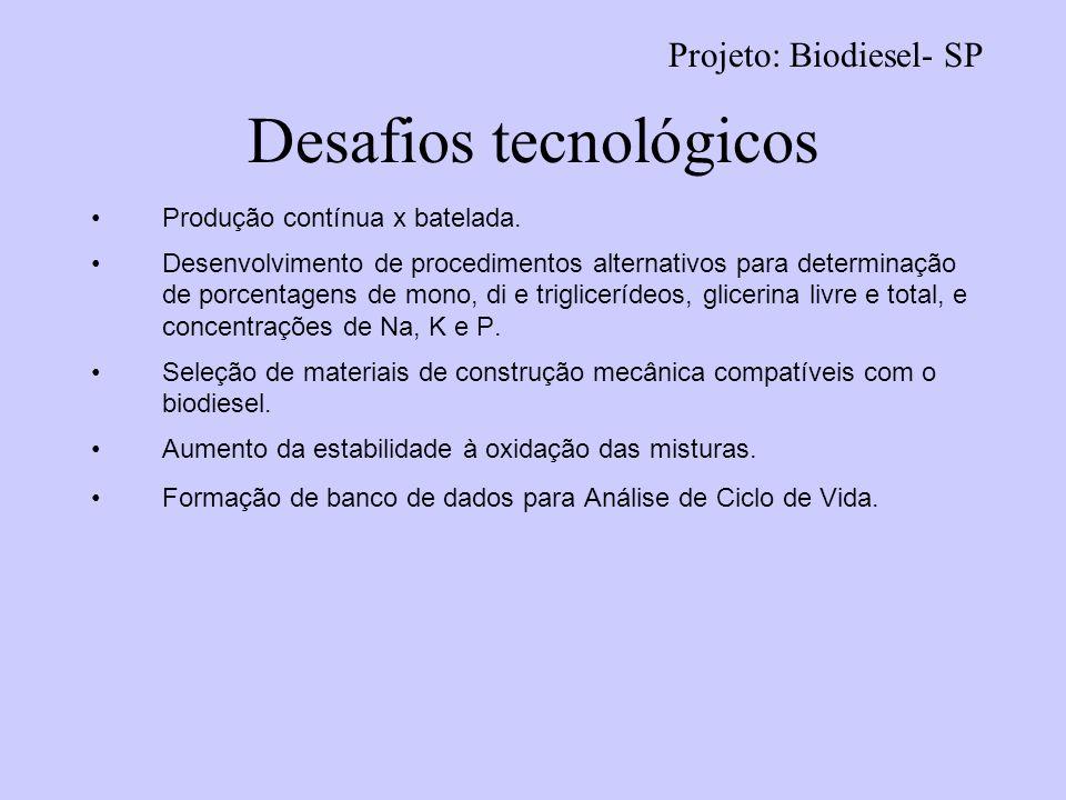 Desafios tecnológicos Produção contínua x batelada. Desenvolvimento de procedimentos alternativos para determinação de porcentagens de mono, di e trig