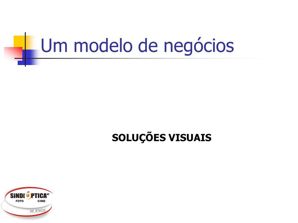 Um modelo de negócios SOLUÇÕES VISUAIS