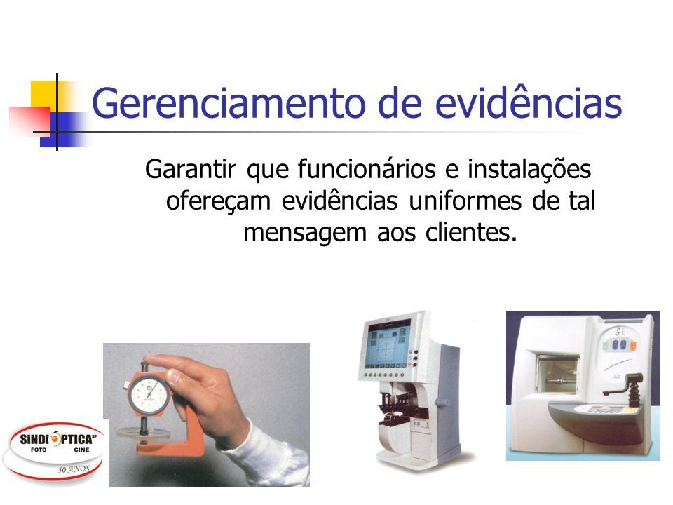 Gerenciamento de evidências Garantir que funcionários e instalações ofereçam evidências uniformes de tal mensagem aos clientes.