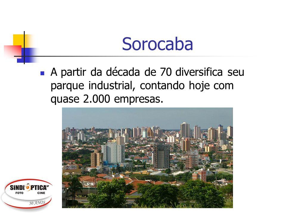 DEFICIÊNCIA VISUAL EM SOROCABA Sorocabanos não atendidos para correção visual: 265.936 hab.