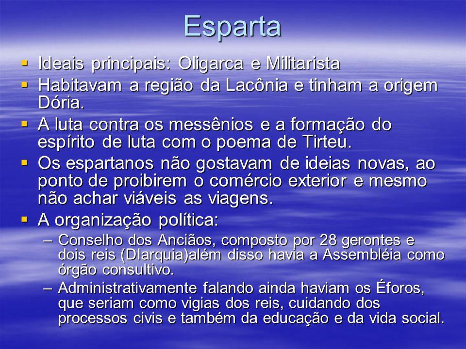 Esparta Ideais principais: Oligarca e Militarista Ideais principais: Oligarca e Militarista Habitavam a região da Lacônia e tinham a origem Dória. Hab
