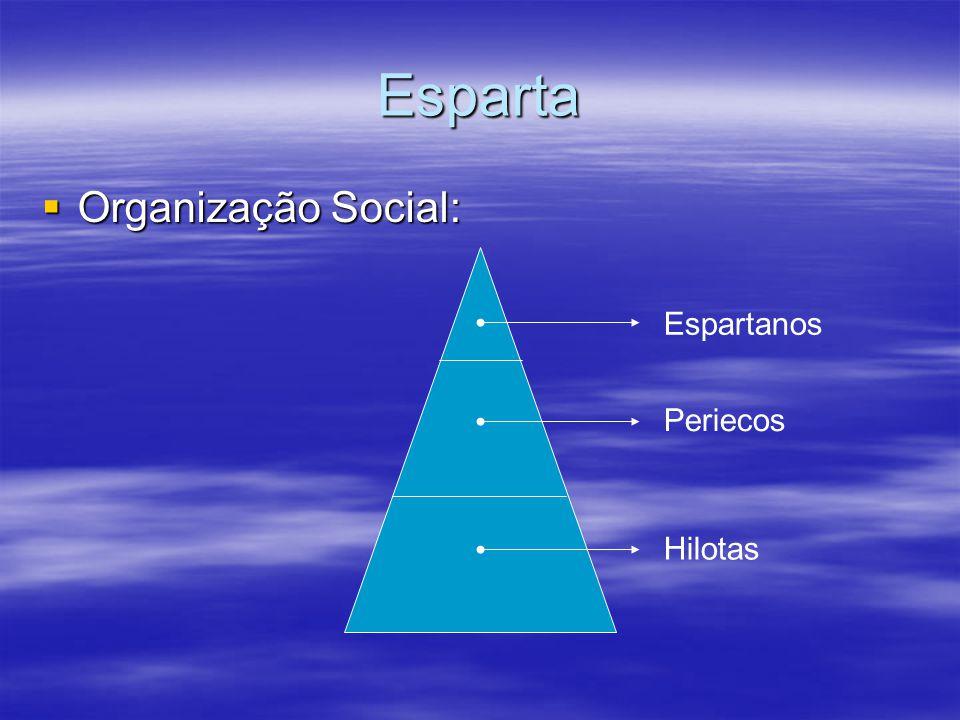 Esparta Organização Social: Organização Social: Espartanos Periecos Hilotas