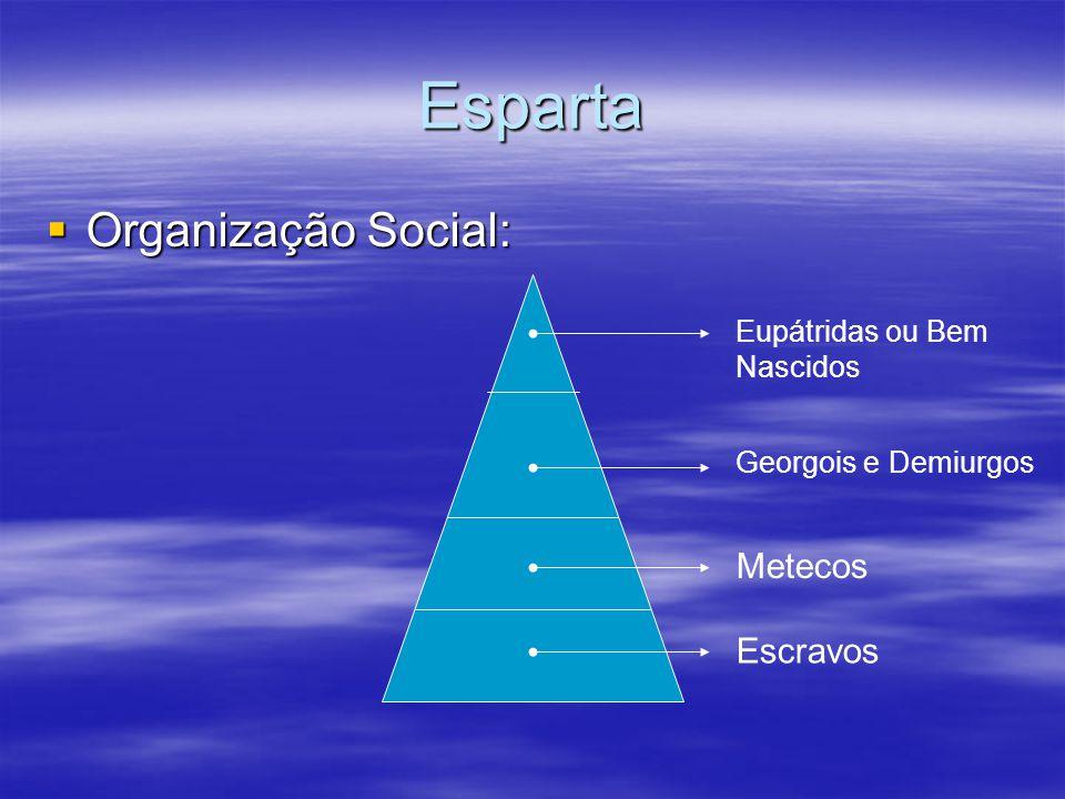 Esparta Organização Social: Organização Social: Eupátridas ou Bem Nascidos Georgois e Demiurgos Metecos Escravos
