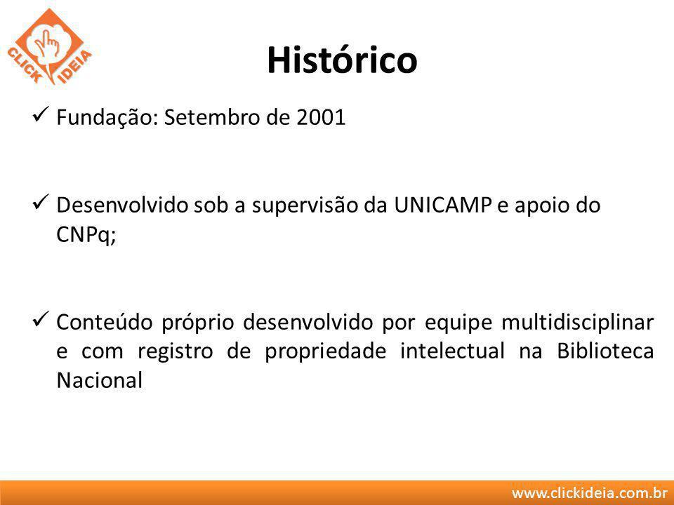 www.clickideia.com.br Histórico Fundação: Setembro de 2001 Desenvolvido sob a supervisão da UNICAMP e apoio do CNPq; Conteúdo próprio desenvolvido por