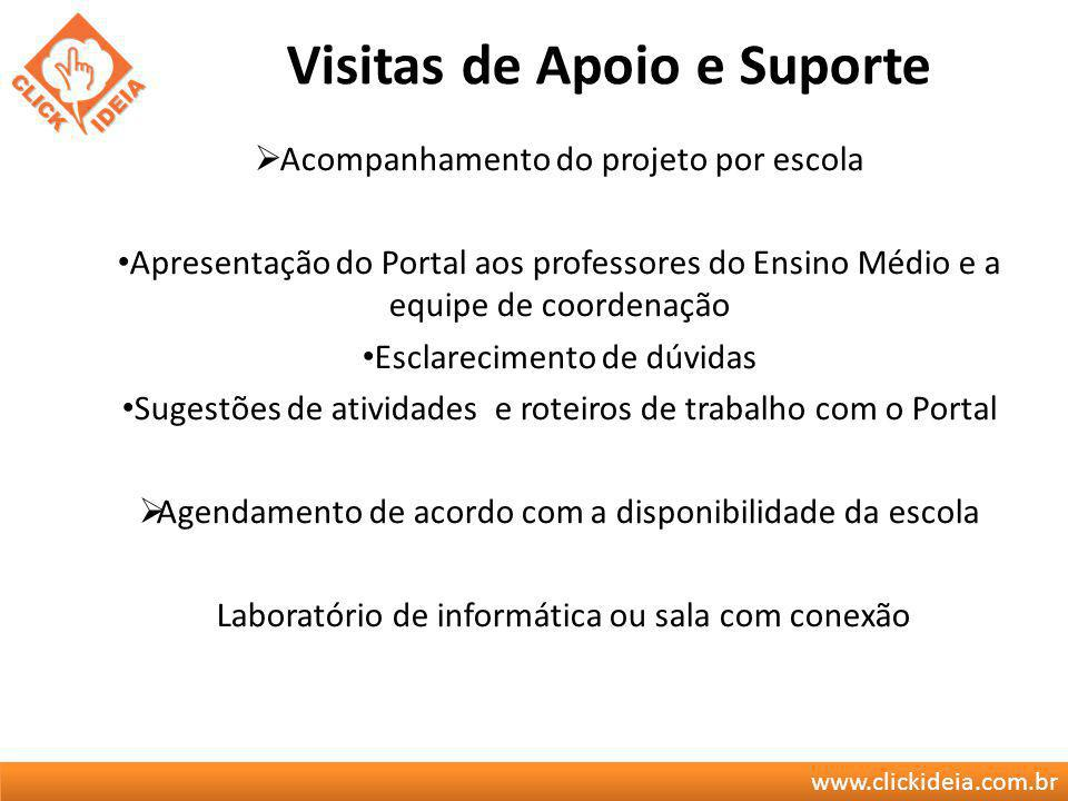 www.clickideia.com.br Visitas de Apoio e Suporte Acompanhamento do projeto por escola Apresentação do Portal aos professores do Ensino Médio e a equip