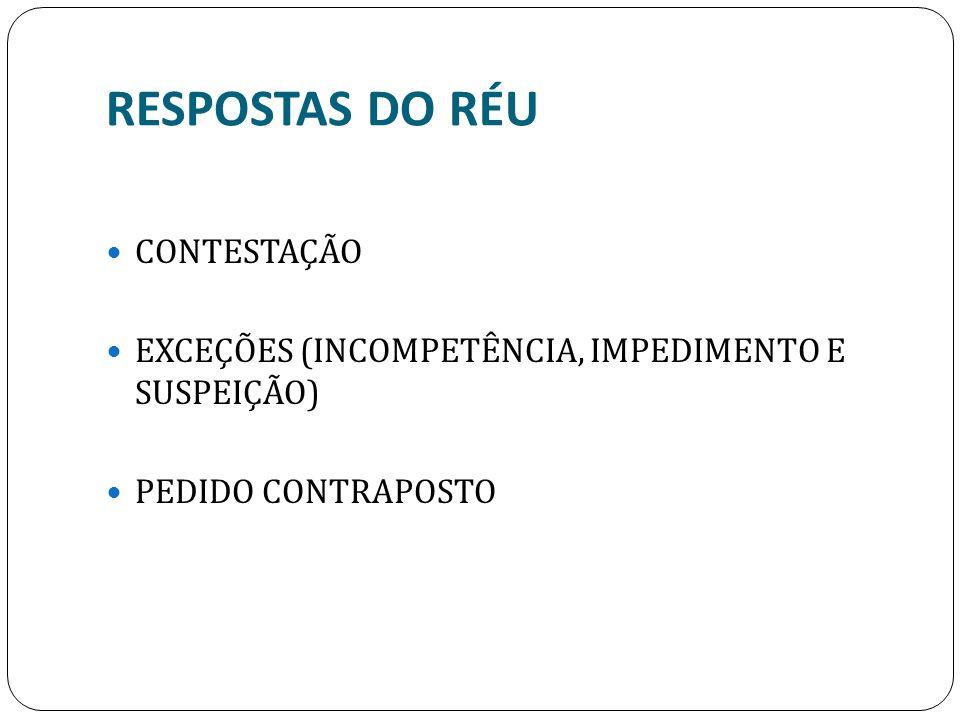 RESPOSTAS DO RÉU CONTESTAÇÃO EXCEÇÕES (INCOMPETÊNCIA, IMPEDIMENTO E SUSPEIÇÃO) PEDIDO CONTRAPOSTO