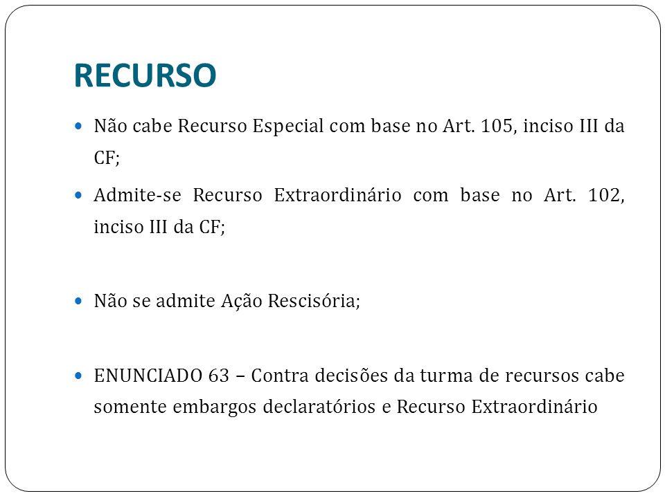 RECURSO Não cabe Recurso Especial com base no Art. 105, inciso III da CF; Admite-se Recurso Extraordinário com base no Art. 102, inciso III da CF; Não