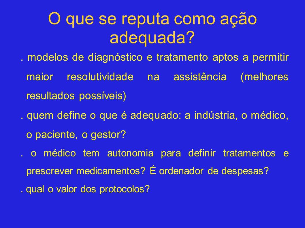 Assistência farmacêutica e judicialização.