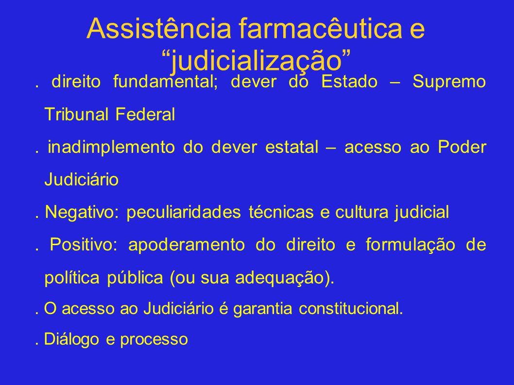 Assistência farmacêutica e judicialização. direito fundamental; dever do Estado – Supremo Tribunal Federal. inadimplemento do dever estatal – acesso a