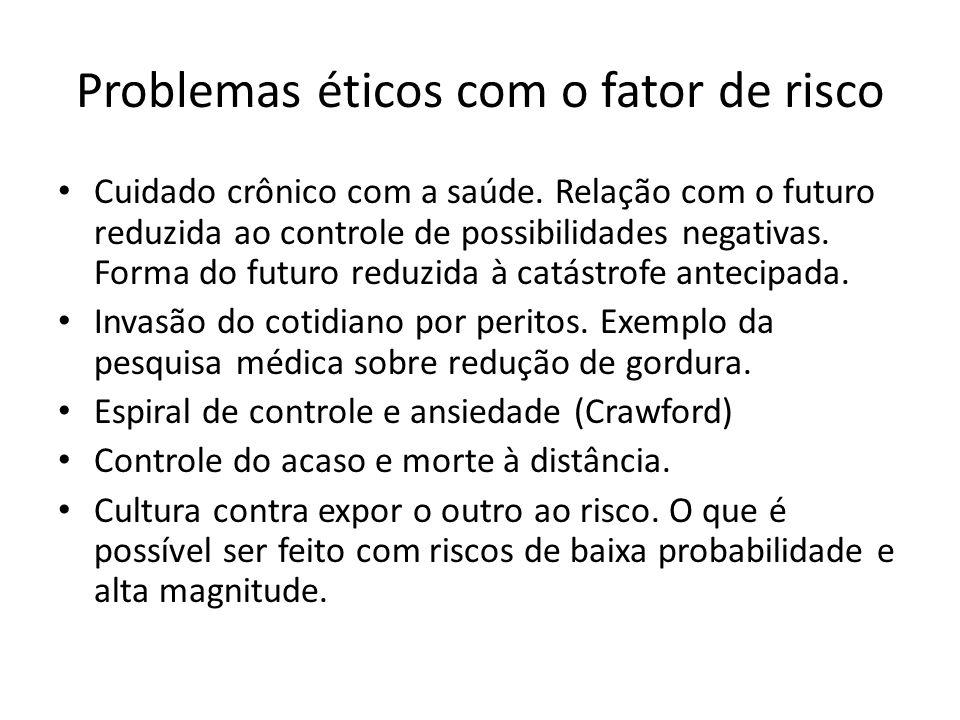 Problemas éticos com o fator de risco Cuidado crônico com a saúde. Relação com o futuro reduzida ao controle de possibilidades negativas. Forma do fut