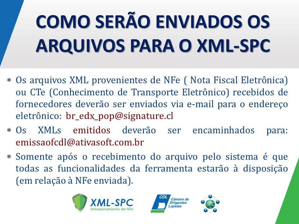 COMO SERÃO ENVIADOS OS ARQUIVOS PARA O XML-SPC Os arquivos XML provenientes de NFe ( Nota Fiscal Eletrônica) ou CTe (Conhecimento de Transporte Eletrô