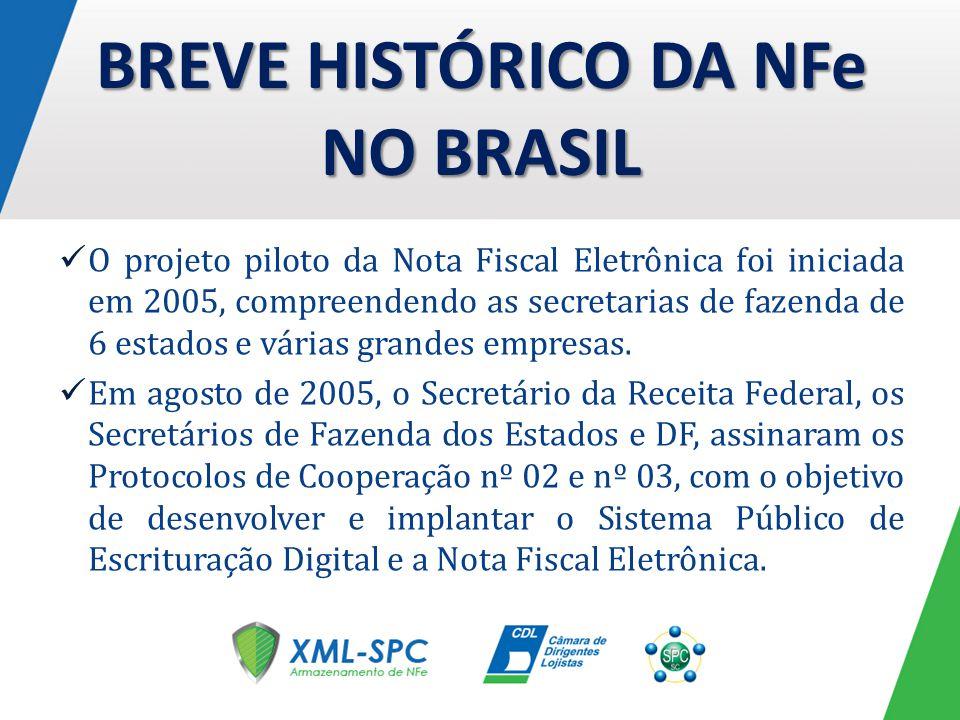 A Nota Fiscal Eletrônica do Brasil e referência mundial de integração e eficiência; Integra os 26 estados mais o distrito federal em sistema padrão e único; O XML foi o formato escolhido para a Nota Fiscal eletrônica no Brasil; O XML não faz parte da Nfe ele é a própria Nota Fiscal eletrônica; MODELO REFERÊNCIA