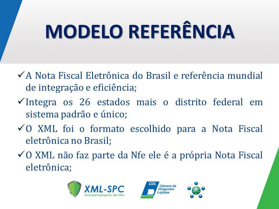 A Nota Fiscal Eletrônica do Brasil e referência mundial de integração e eficiência; Integra os 26 estados mais o distrito federal em sistema padrão e