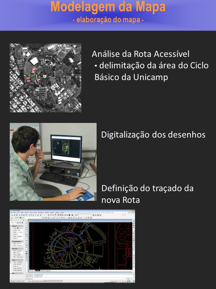 Modelagem da Mapa - elaboração do mapa - Análise da Rota Acessível delimitação da área do Ciclo Básico da Unicamp Digitalização dos desenhos Definição do traçado da nova Rota