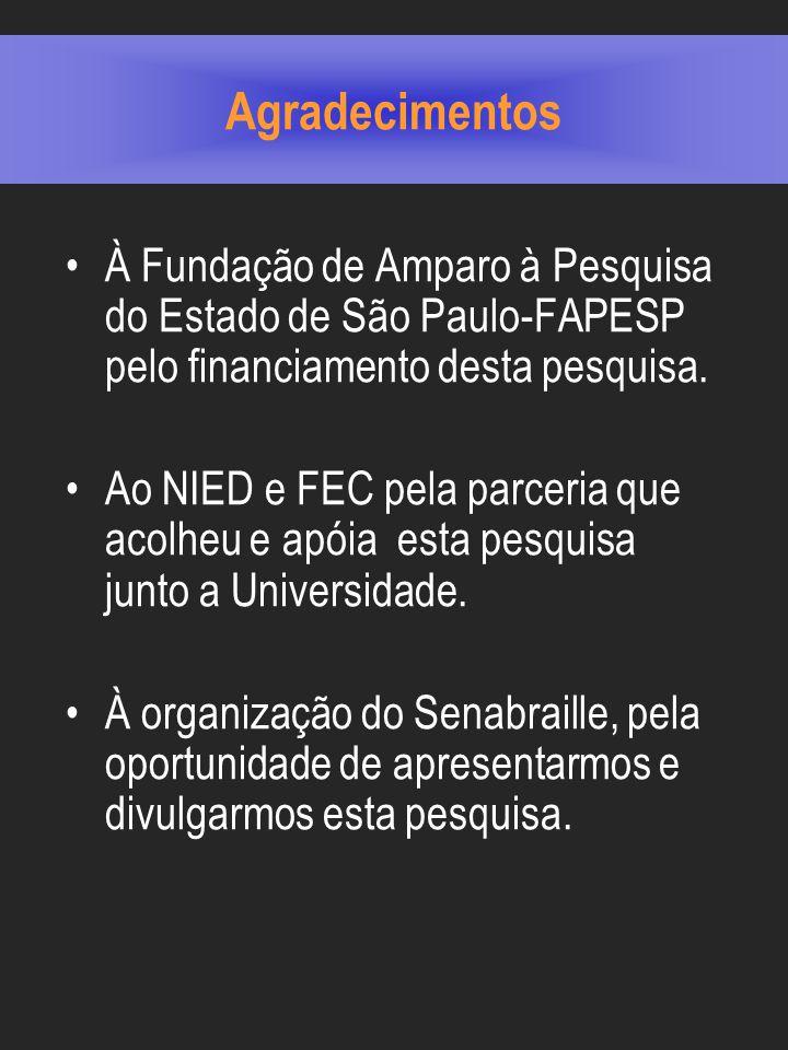 Agradecimentos À Fundação de Amparo à Pesquisa do Estado de São Paulo-FAPESP pelo financiamento desta pesquisa.