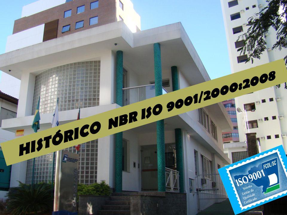 HISTÓRICO NBR ISO 9001/2000:2008