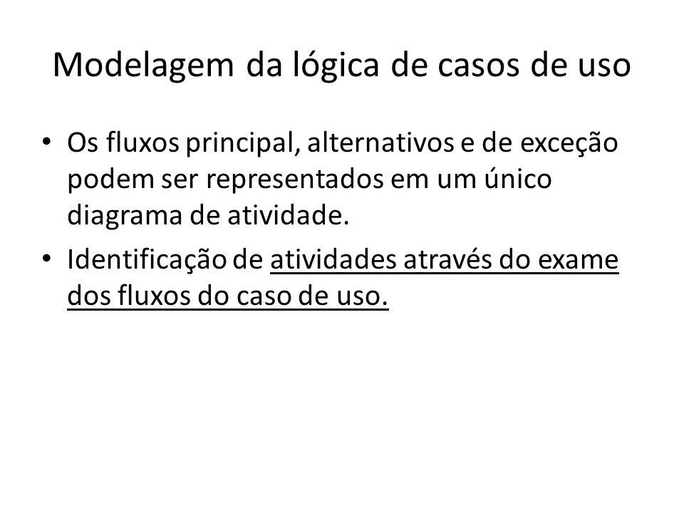 Modelagem da lógica de casos de uso Os fluxos principal, alternativos e de exceção podem ser representados em um único diagrama de atividade. Identifi