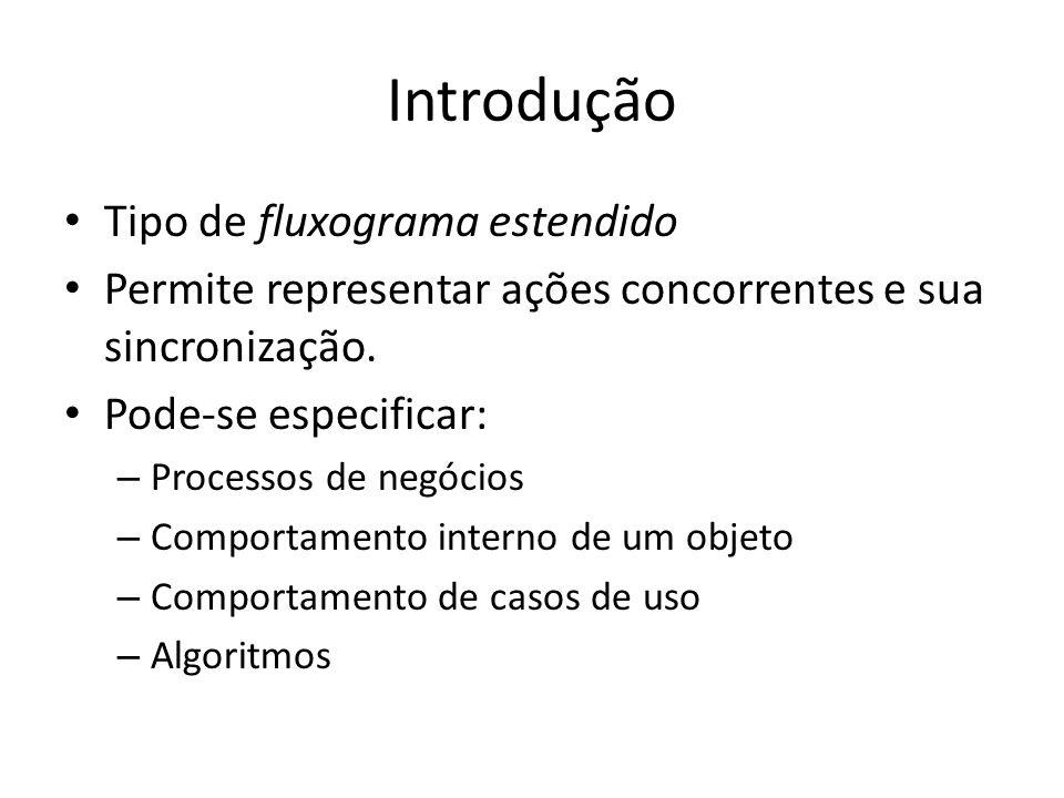 Introdução Tipo de fluxograma estendido Permite representar ações concorrentes e sua sincronização.