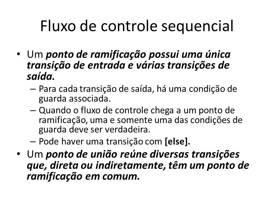 Fluxo de controle paralelo Uma barra de bifurcação recebe uma transição de entrada, e cria dois ou mais fluxos de controle paralelos.