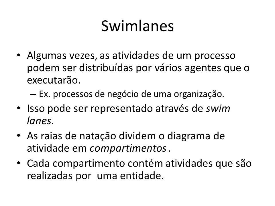 Swimlanes Algumas vezes, as atividades de um processo podem ser distribuídas por vários agentes que o executarão. – Ex. processos de negócio de uma or
