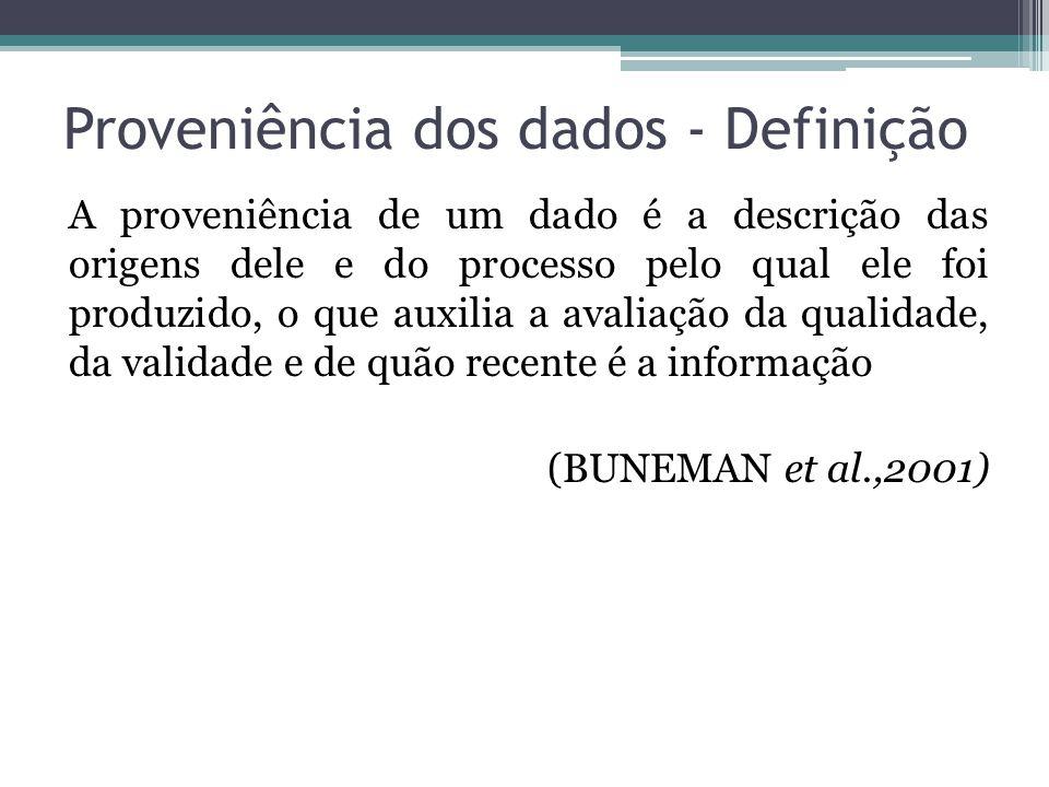 Proveniência dos dados - Definição A proveniência de um dado é a descrição das origens dele e do processo pelo qual ele foi produzido, o que auxilia a