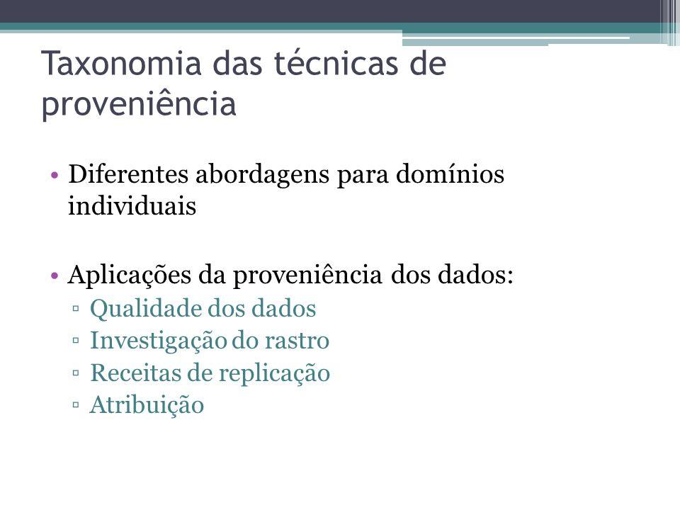 Taxonomia das técnicas de proveniência Diferentes abordagens para domínios individuais Aplicações da proveniência dos dados: Qualidade dos dados Inves
