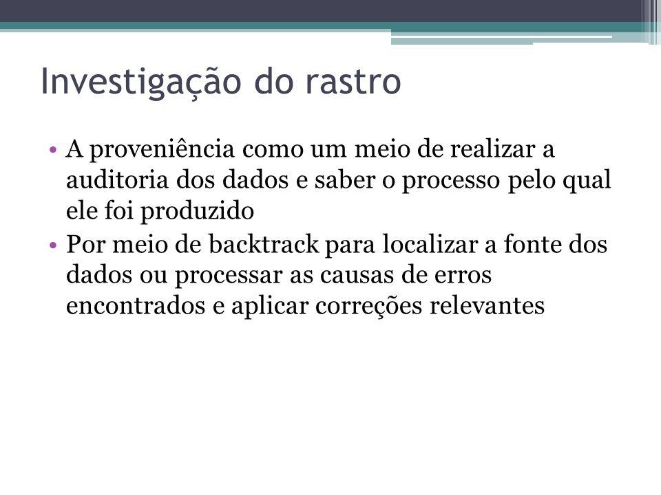 Investigação do rastro A proveniência como um meio de realizar a auditoria dos dados e saber o processo pelo qual ele foi produzido Por meio de backtr