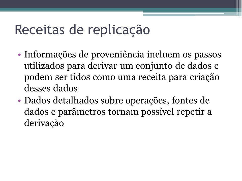 Receitas de replicação Informações de proveniência incluem os passos utilizados para derivar um conjunto de dados e podem ser tidos como uma receita p