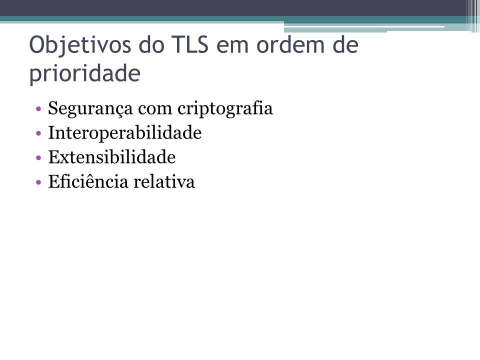 Objetivos do TLS em ordem de prioridade Segurança com criptografia Interoperabilidade Extensibilidade Eficiência relativa