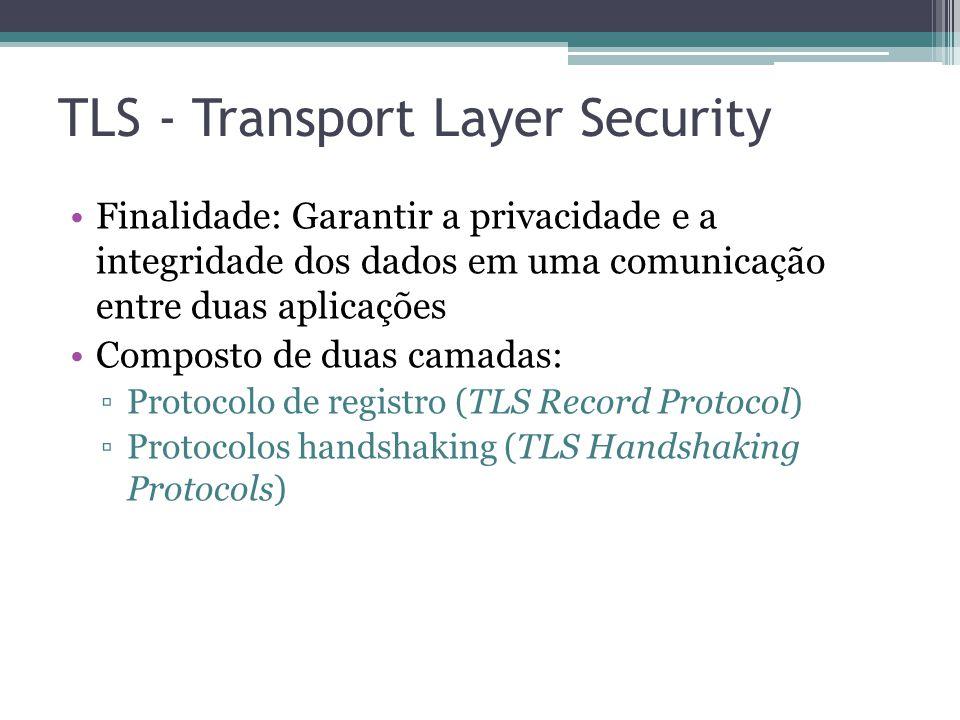 TLS - Transport Layer Security Finalidade: Garantir a privacidade e a integridade dos dados em uma comunicação entre duas aplicações Composto de duas