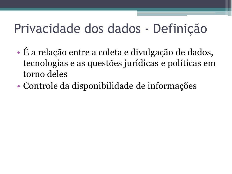 Privacidade dos dados - Definição É a relação entre a coleta e divulgação de dados, tecnologias e as questões jurídicas e políticas em torno deles Con