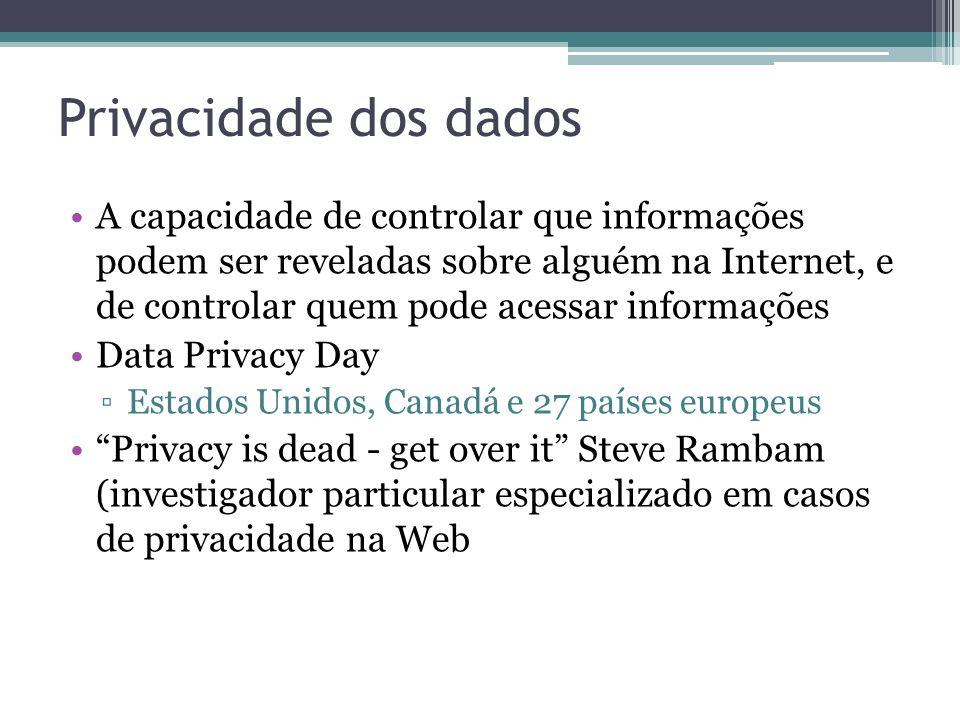 Privacidade dos dados A capacidade de controlar que informações podem ser reveladas sobre alguém na Internet, e de controlar quem pode acessar informa