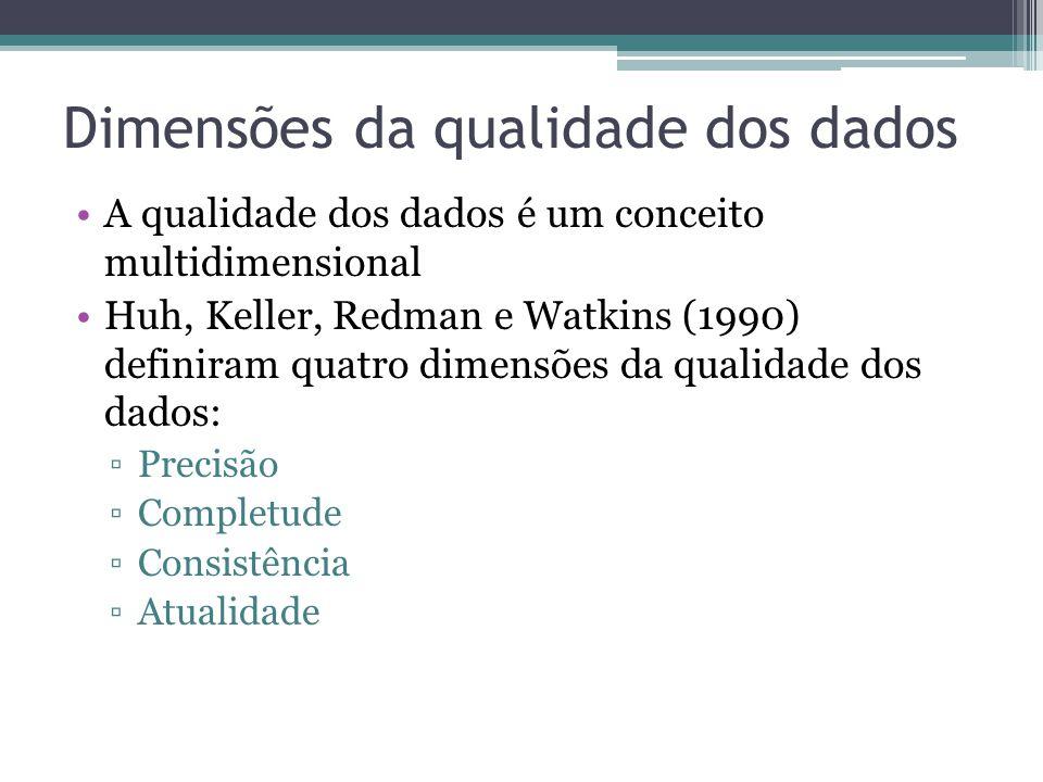 Dimensões da qualidade dos dados A qualidade dos dados é um conceito multidimensional Huh, Keller, Redman e Watkins (1990) definiram quatro dimensões