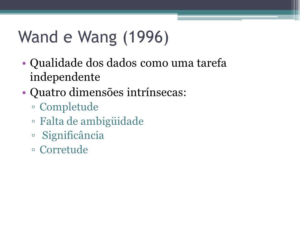 Wand e Wang (1996) Qualidade dos dados como uma tarefa independente Quatro dimensões intrínsecas: Completude Falta de ambigüidade Significância Corret