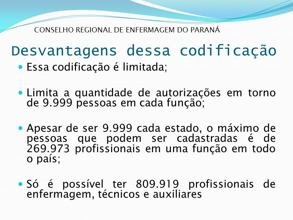 Desvantagens dessa codificação Essa codificação é limitada; Limita a quantidade de autorizações em torno de 9.999 pessoas em cada função; Apesar de se