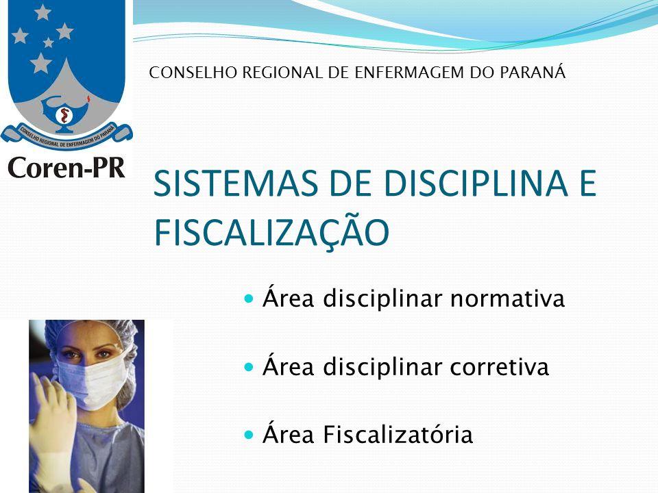 SISTEMAS DE DISCIPLINA E FISCALIZAÇÃO Área disciplinar normativa Área disciplinar corretiva Área Fiscalizatória CONSELHO REGIONAL DE ENFERMAGEM DO PAR
