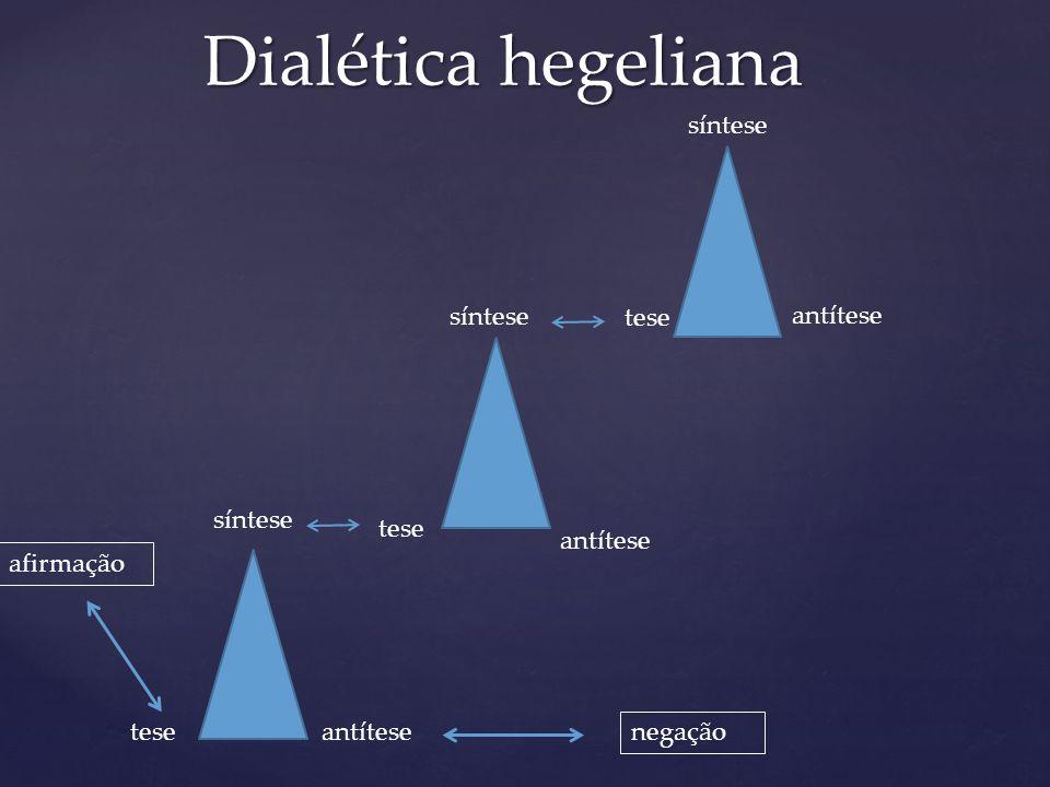 Dialética hegeliana antítese síntese tese antítese síntese antítese tese afirmação negação