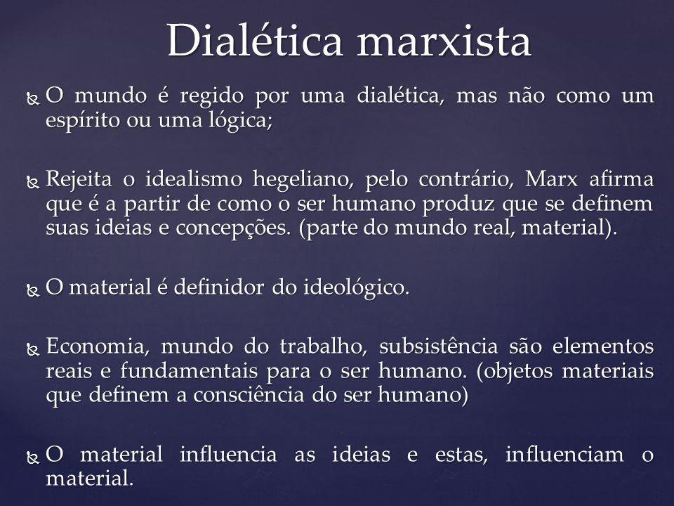 O mundo é regido por uma dialética, mas não como um espírito ou uma lógica; O mundo é regido por uma dialética, mas não como um espírito ou uma lógica