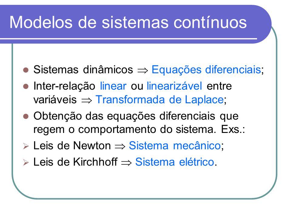 Modelos de sistemas contínuos Sistemas dinâmicos Equações diferenciais; Inter-relação linear ou linearizável entre variáveis Transformada de Laplace;