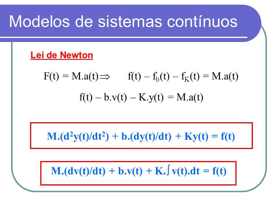 Modelos de sistemas contínuos Lei de Newton F(t) = M.a(t) f(t) – f b (t) – f K (t) = M.a(t) M.(d 2 y(t)/dt 2 ) + b.(dy(t)/dt) + Ky(t) = f(t) f(t) – b.