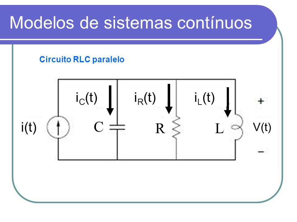 Modelos de sistemas contínuos Circuito RLC paralelo i C (t)i R (t)i L (t) i(t) C RL V(t)