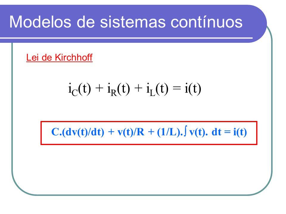 Modelos de sistemas contínuos Lei de Kirchhoff i C (t) + i R (t) + i L (t) = i(t) C.(dv(t)/dt) + v(t)/R + (1/L). v(t). dt = i(t)