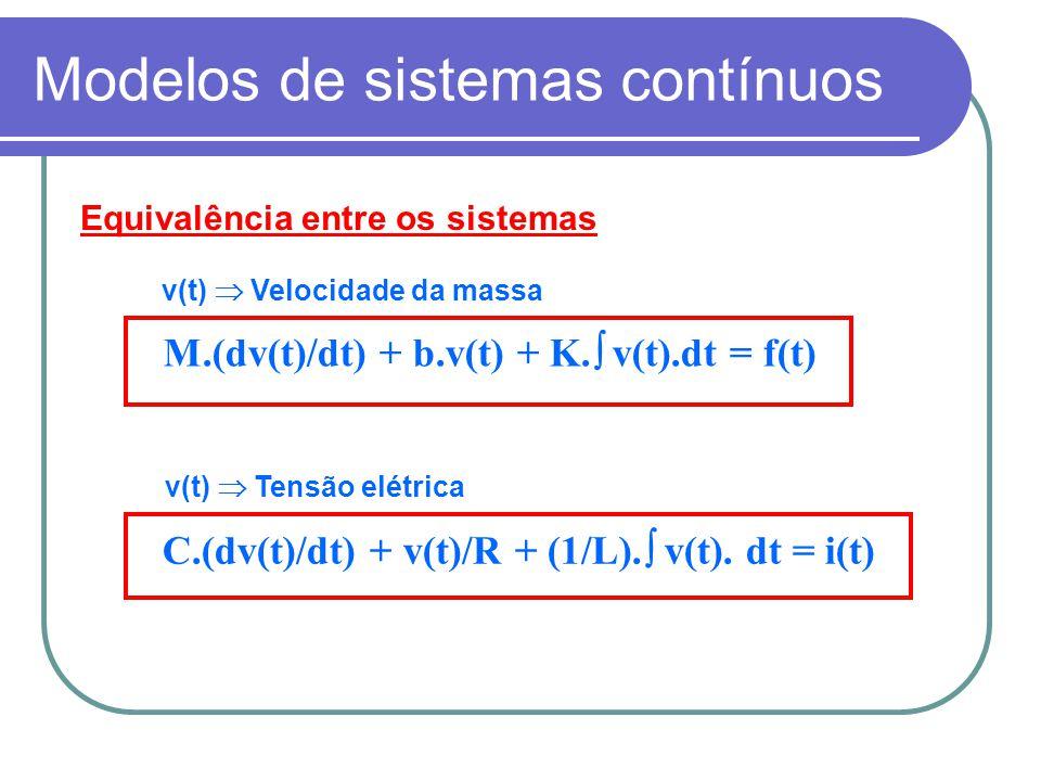 Modelos de sistemas contínuos Equivalência entre os sistemas M.(dv(t)/dt) + b.v(t) + K. v(t).dt = f(t) C.(dv(t)/dt) + v(t)/R + (1/L). v(t). dt = i(t)