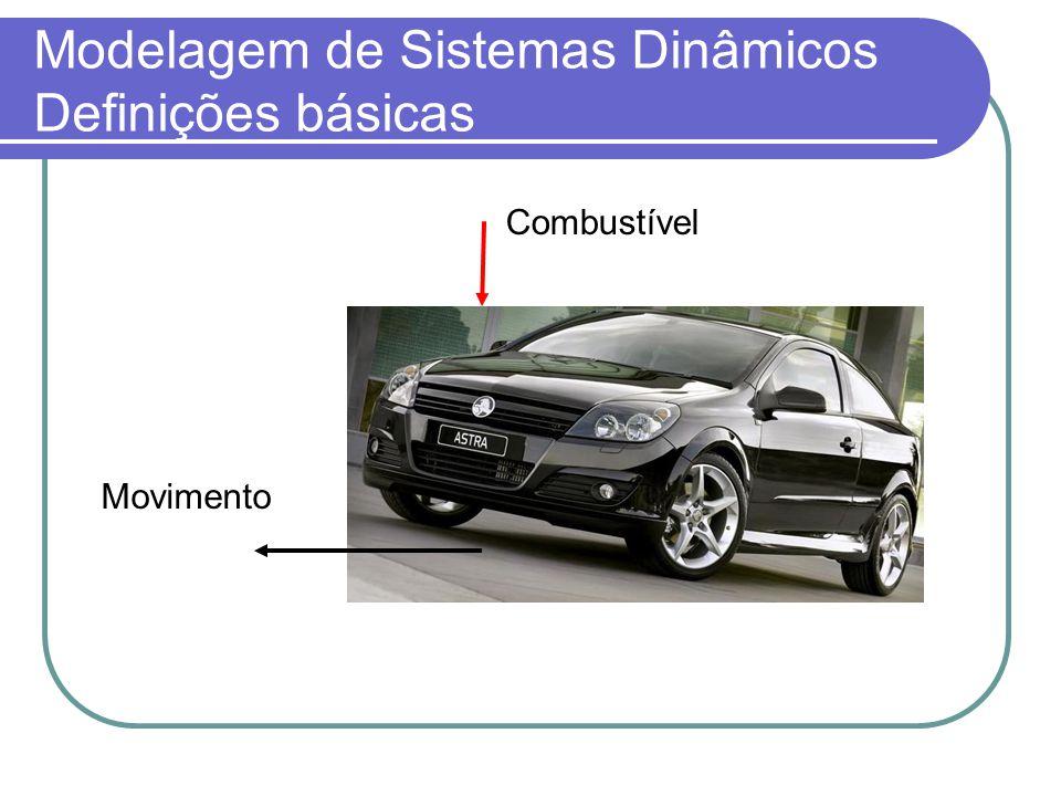 Modelagem de Sistemas Dinâmicos Definições básicas Combustível Movimento