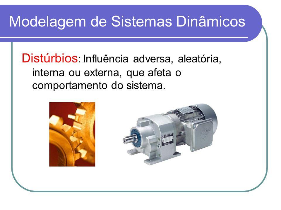 Modelagem de Sistemas Dinâmicos Distúrbios : Influência adversa, aleatória, interna ou externa, que afeta o comportamento do sistema.