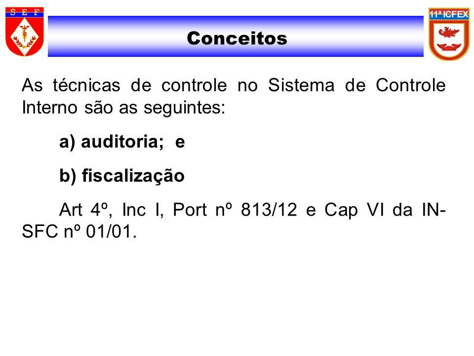 Conceitos As técnicas de controle no Sistema de Controle Interno são as seguintes: a) auditoria; e b) fiscalização Art 4º, Inc I, Port nº 813/12 e Cap
