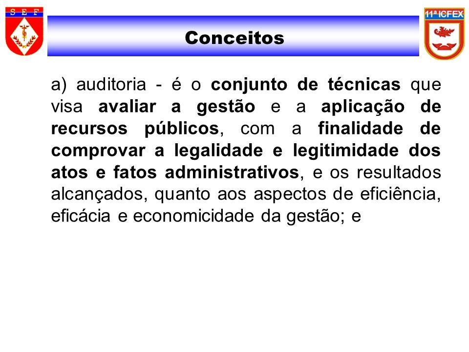 Conceitos a) auditoria - é o conjunto de técnicas que visa avaliar a gestão e a aplicação de recursos públicos, com a finalidade de comprovar a legali
