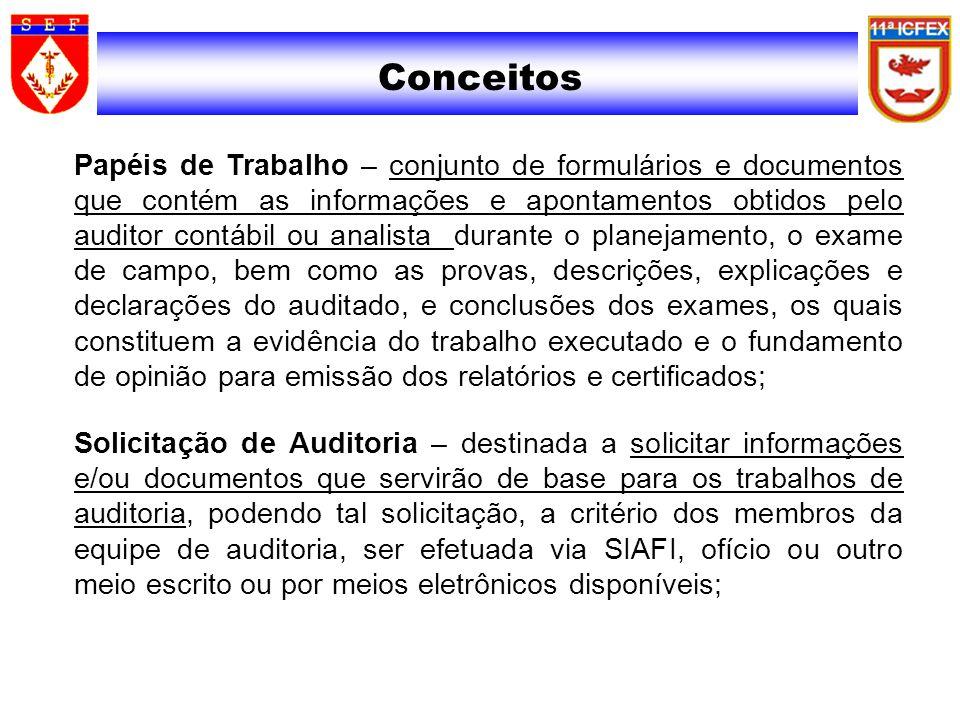 Conceitos Papéis de Trabalho – conjunto de formulários e documentos que contém as informações e apontamentos obtidos pelo auditor contábil ou analista